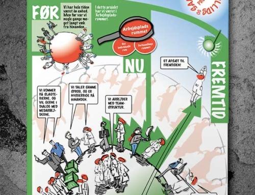 Fødevarestyrelsen – Samarbejde og tillidsprojekt – afslutning