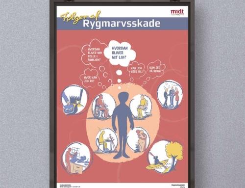 Plakat til rygmarvsskade-patienter